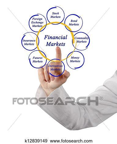Finanzas forex suomi
