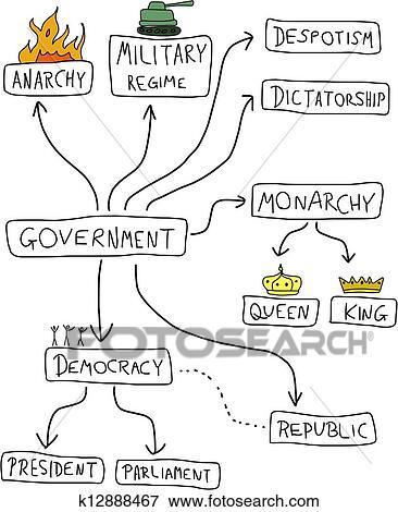 german dictatorship government vs german democracy