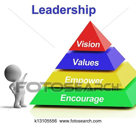 Clipart of Leadership Signpost Shows Vision Values Empowerment and ...