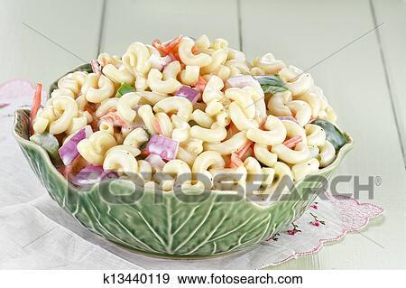 Рецепт салатов с фото add message
