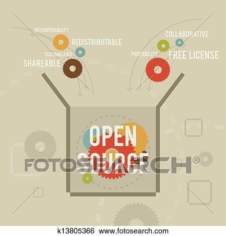 Clip Art Of Open Source K13805366 Search Clipart