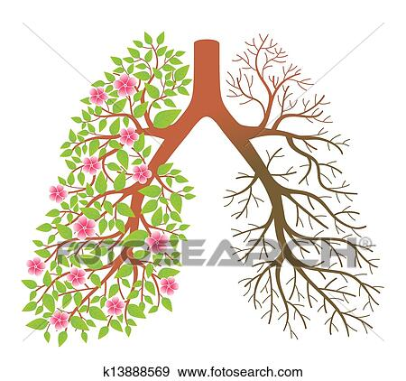 Effect after smoking and dis. Fotosearch - Search Clipart,