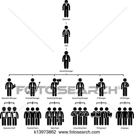 clipart of organization chart tree company k13973862