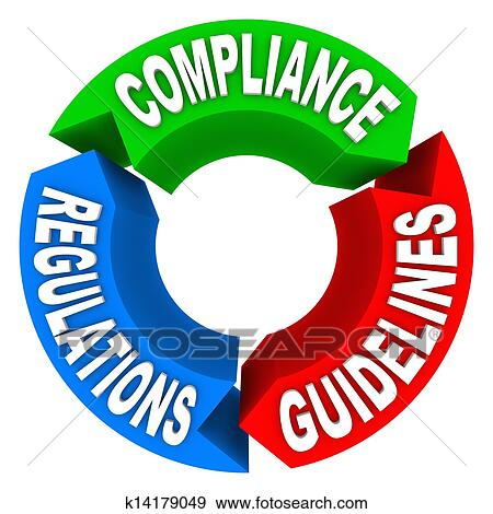 Stock Photograph of Compliance Rules Regulations Guidelines Arrow Signs Diagram k14179049 ...