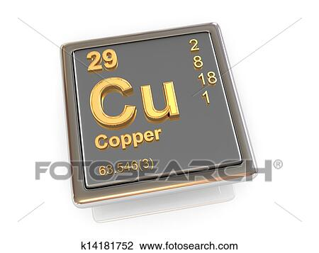a study on the chemical element copper Chemistry unit test study guide answers 1  what is the difference between a chemical change and a physical  the atomic number of an element shows the number of.
