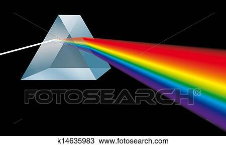 三角形, 棱镜