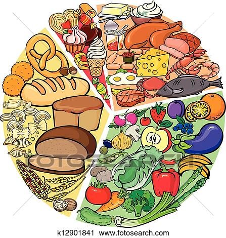 Clipart of Protein Carbohydrate Diet k12901841 - Search ...