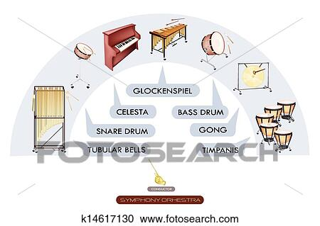 band seating chart - Exper.orderingsystem.co