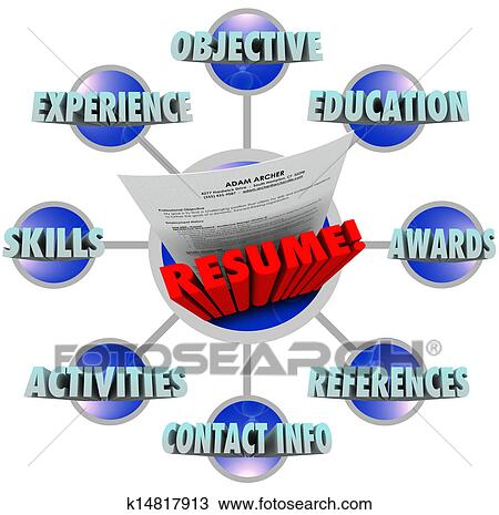 Drawing of Great Resume Words Experience Skills Reference k14817913 ...
