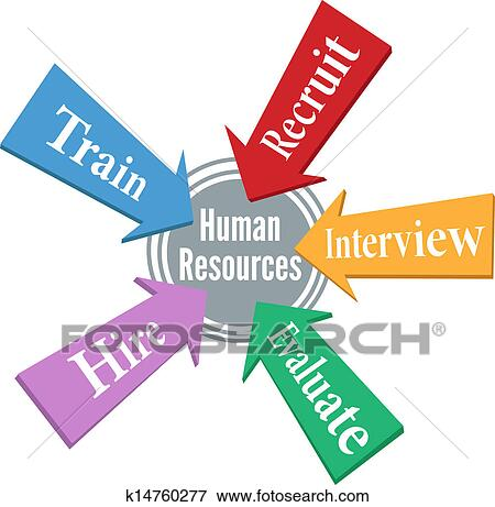 human resources free clipart