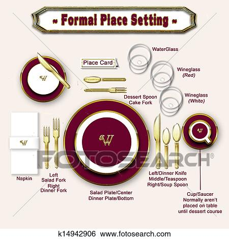 Stock Illustration Of Formal Table Setting Diagram K14942906 Search Clip Ar