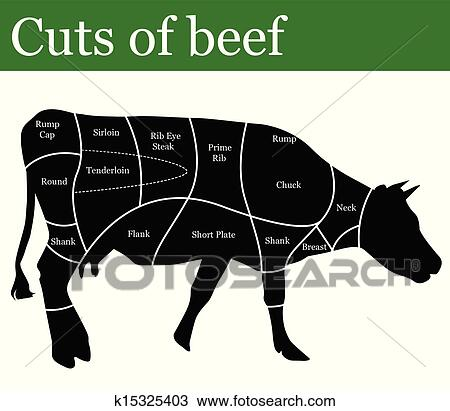 Clipart of Cuts of beef k15325403 - Search Clip Art ...