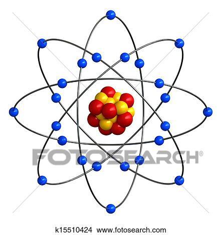 - 原子的结构