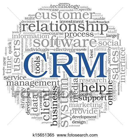 Customer relationship management - research paper