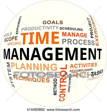clipart of word cloud time management k15483662 search clip art rh fotosearch com Change Management Clip Art Risk Management Clip Art
