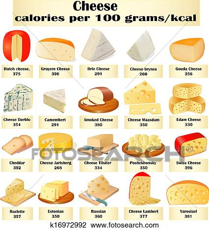 Clipart of of a set of different kinds of cheese with calories clipart of a set of different kinds of cheese with calories fotosearch search sisterspd