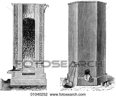 Cupola Furnace Drawing Making Cupola Furnaces For