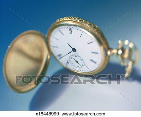 Время торговых сессий на рынке форекс