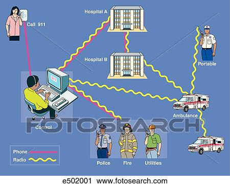 Clipart of A schematic illustration showing a sample EMS ...