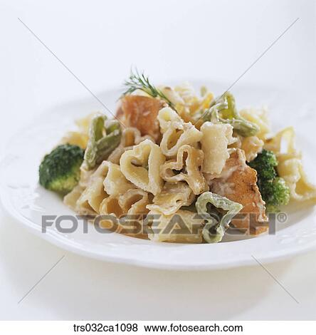 Pictures of Western food, dish, food, pasta, plate ...