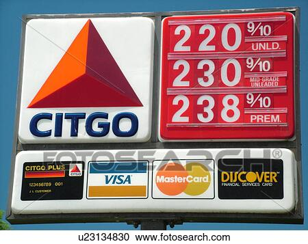 Best Petrol Credit Cards of 2018