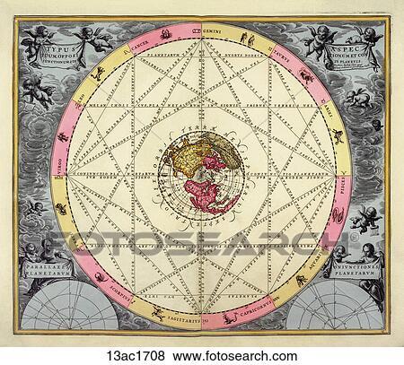 Antique Celestial Charts & Illustrations 1680-1880 - stock ...