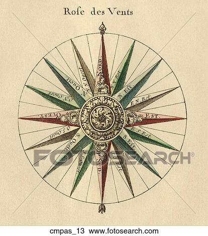Compass Rose Drawing Antique Compass Rose