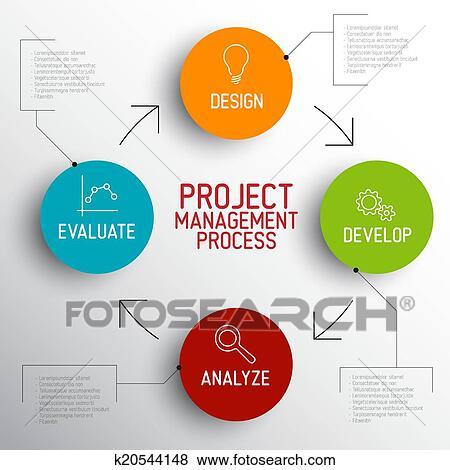 clip art of project management process scheme concept k20544148