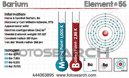 Clipart Of Element Of Barium K44063895 Search Clip Art