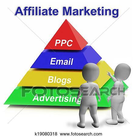 55e5526df3 Affiliate, marketing, piramide, significato, internet, pubblicità, e,  pubblicità