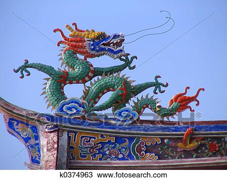 china dragon real
