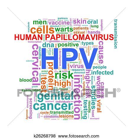 stock illustration of word tags wordcloud hpv human papillomavirus