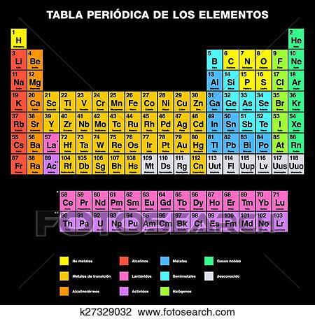 Clipart tabla peridica espaol k27329032 buscar clip art tabla peridica de el elementos espaol labeling tabular arreglo de qumico elementos con su atmico nmeros organizado en grupos y urtaz Images