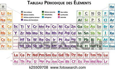 Clip art tabla peridica de el elementos fr k25509708 buscar tabla peridica de el elementos ilustracin vector en francs urtaz Images