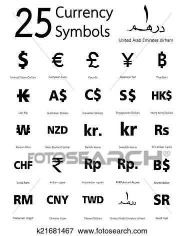 Clip Art Of 25 Currency Symbols Countries And Their Name Around The