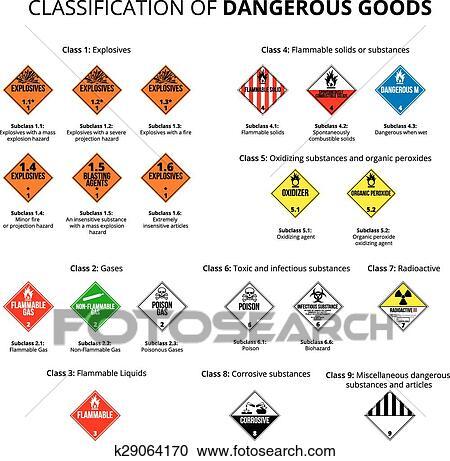 Clipart Of Dangerous Symbol K29064170 Search Clip Art