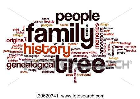 clipart of family tree word cloud k39620741 search clip art