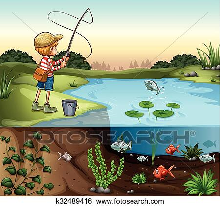 خادم عن ال التعريف ضفة النهر صيد السمك فذ Clip Art K32489416 Fotosearch