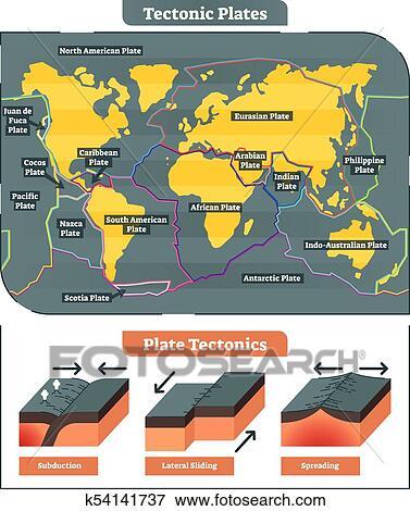 Clip Art Of Tectonic Plates World Map Collection Vector Diagram