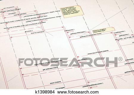 Stock photo of software architecture sequence diagram k1398984 sequence or iteration diagram of a software architecture used for building program code ccuart Images