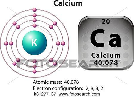 Clip Art Of Symbol And Electron Diagram For Calcium K31277137