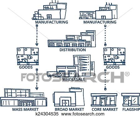 Clipart Of Supply Chain K24304535