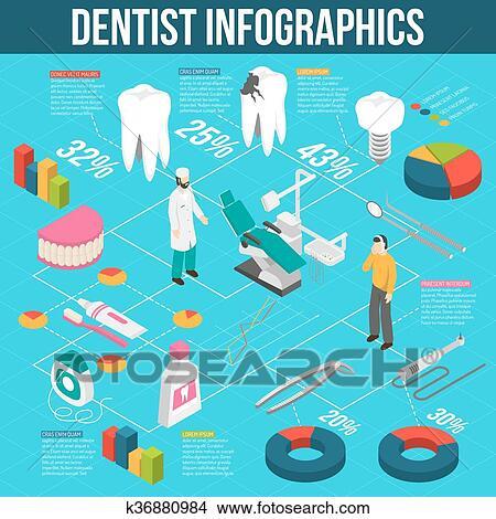 medical-dental-care-isometric-flowchart-