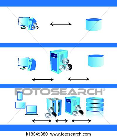 Clipart of application architecture evolution k18345880 search clipart application architecture evolution fotosearch search clip art illustration murals drawings ccuart Images