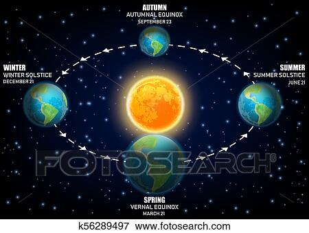 Clip Art Of Vector Diagram Illustrating Earth Seasons Equinoxes And