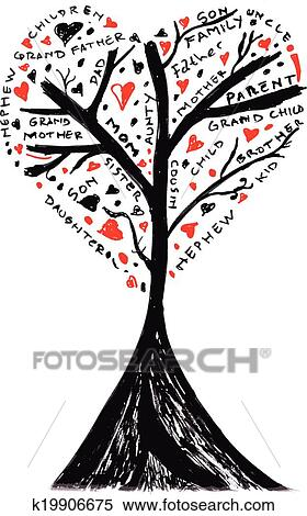 clipart of hand draw sketch of family tree k19906675 search clip