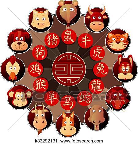 Cinese zodiaco ruota con cartone animato animali clipart