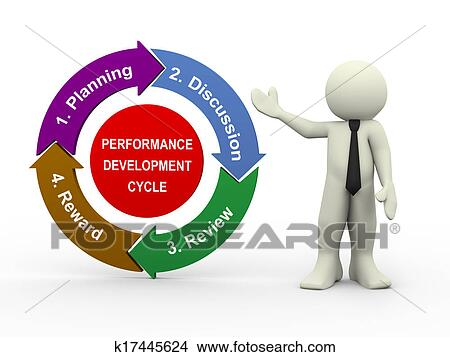 3d Homme Affaires Et Performance Developpement Cycle Banque D Illustrations K17445624 Fotosearch
