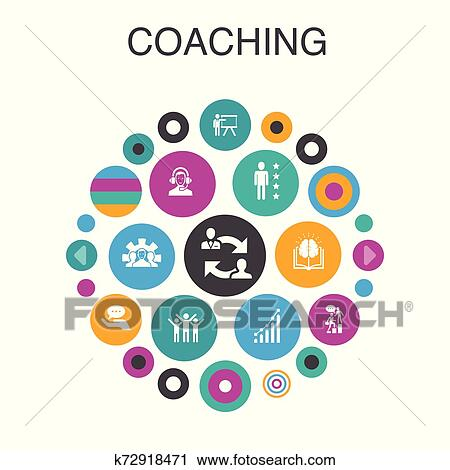 Coaching Infographic Circle Concept Smart Ui Elements Support Mentor Skills Training Clipart K72918471 Fotosearch