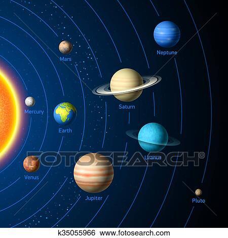 solar system clil - photo #30